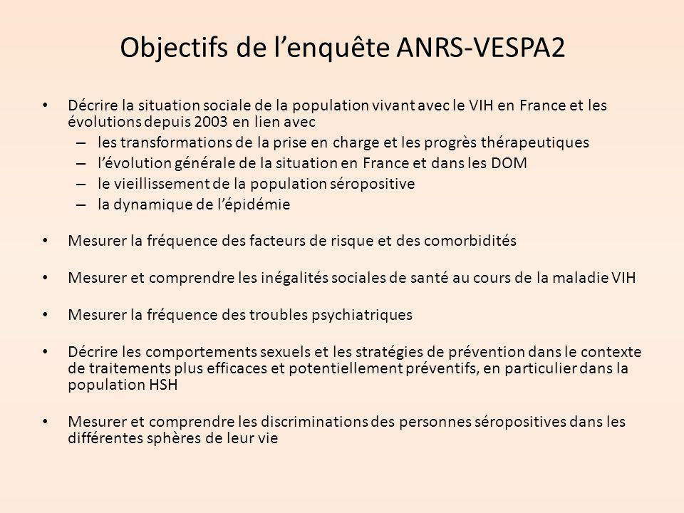 Objectifs de l'enquête ANRS-VESPA2 Décrire la situation sociale de la population vivant avec le VIH en France et les évolutions depuis 2003 en lien av