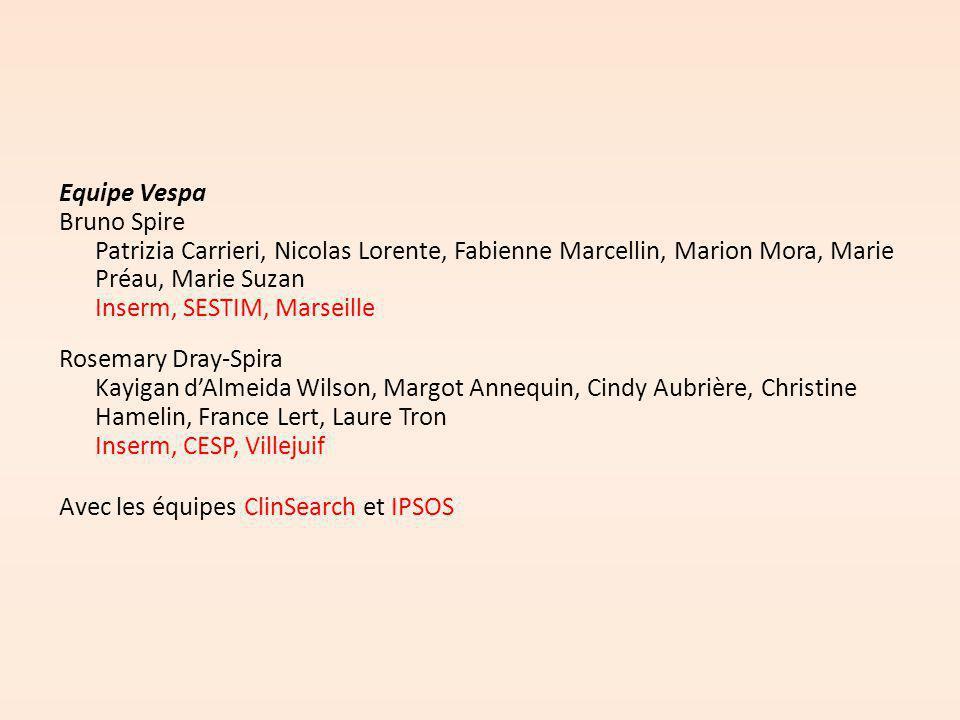 Equipe Vespa Bruno Spire Patrizia Carrieri, Nicolas Lorente, Fabienne Marcellin, Marion Mora, Marie Préau, Marie Suzan Inserm, SESTIM, Marseille Rosem