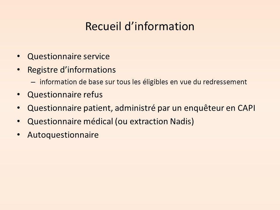 Recueil d'information Questionnaire service Registre d'informations – information de base sur tous les éligibles en vue du redressement Questionnaire