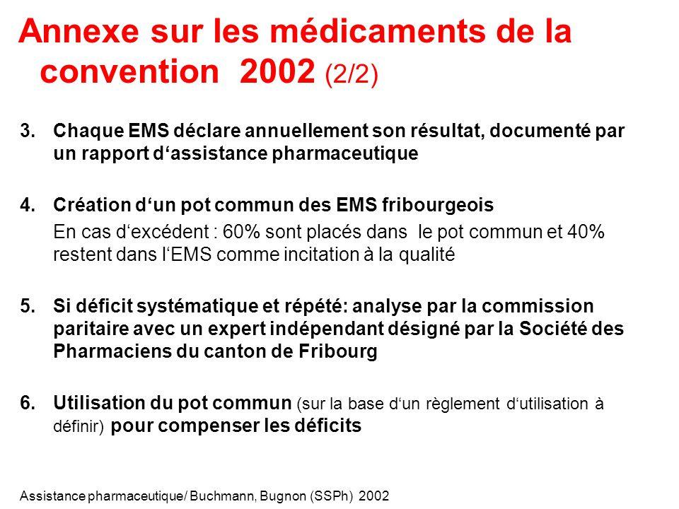 Annexe sur les médicaments de la convention 2002 (2/2) 3.