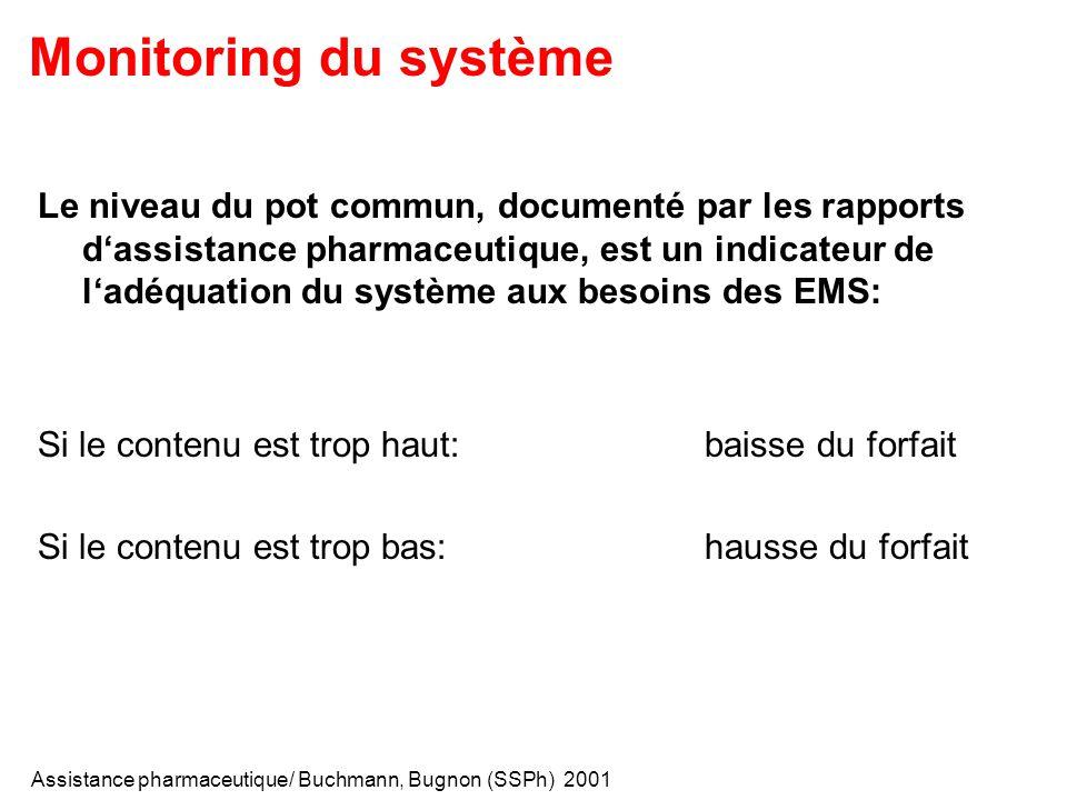 Monitoring du système Le niveau du pot commun, documenté par les rapports d'assistance pharmaceutique, est un indicateur de l'adéquation du système aux besoins des EMS: Si le contenu est trop haut:baisse du forfait Si le contenu est trop bas:hausse du forfait Assistance pharmaceutique/ Buchmann, Bugnon (SSPh) 2001