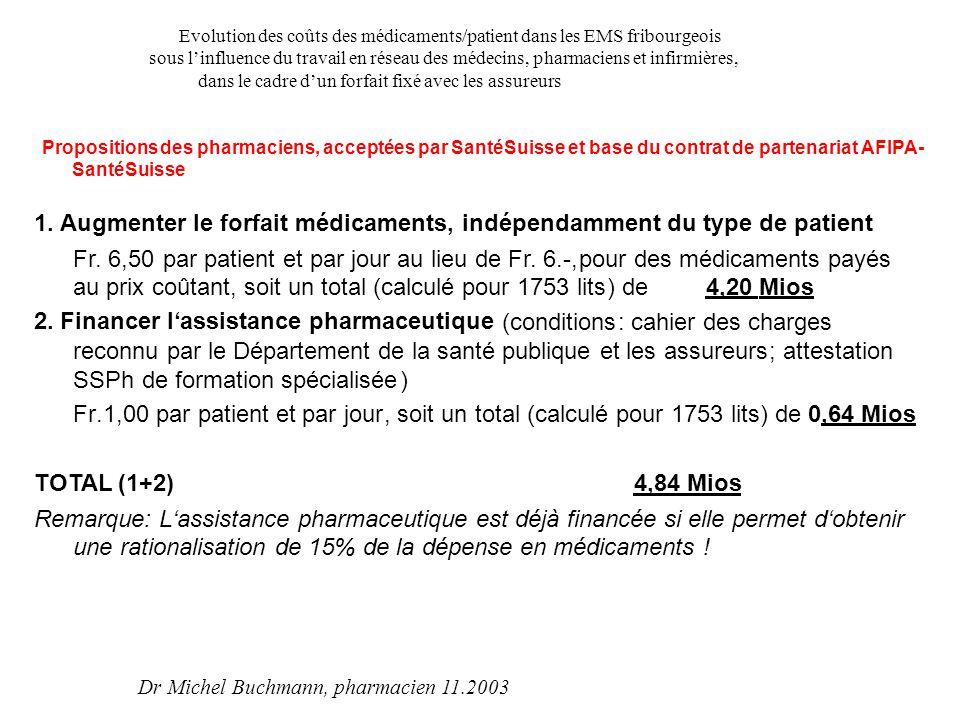 Propositionsdes pharmaciens, acceptées par SantéSuisse et base du contrat de partenariat AFIPA- SantéSuisse 1.Augmenter le forfaitmédicaments, indépen