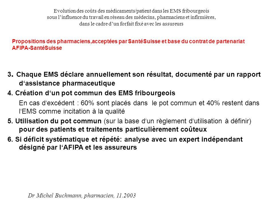 3. Chaque EMS déclare annuellement son résultat, documenté par un rapport d'assistance pharmaceutique 4. Création d'un pot commun des EMS fribourgeois