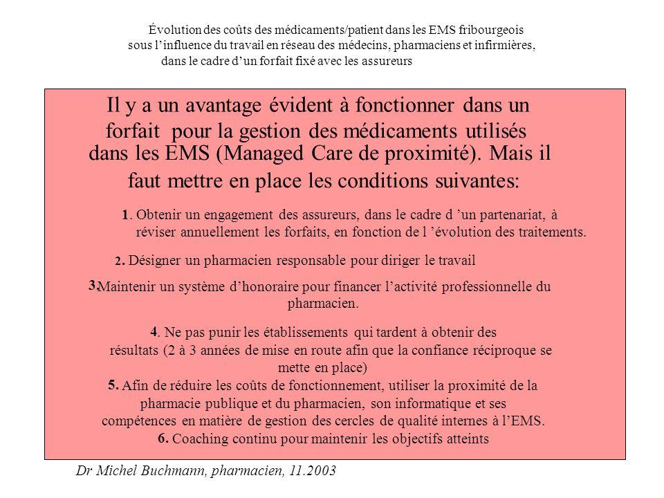 Évolution des coûts des médicaments/patient dans les EMS fribourgeois sous l'influence du travail en réseau des médecins, pharmaciens et infirmières,
