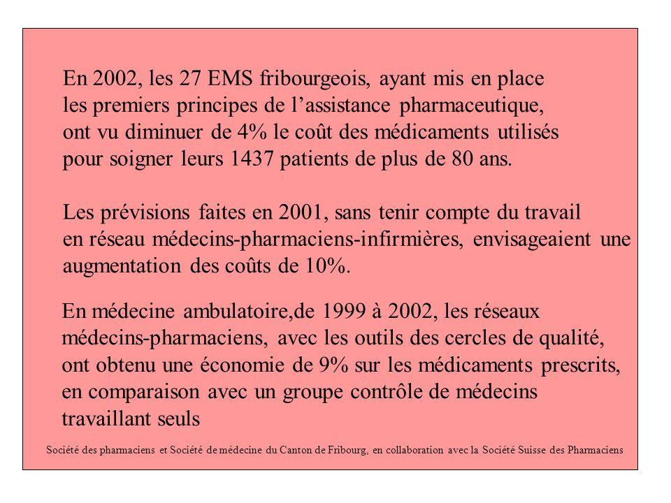 En 2002, les 27 EMS fribourgeois, ayant mis en place les premiers principes de l'assistance pharmaceutique, ont vu diminuer de 4% le coût des médicame