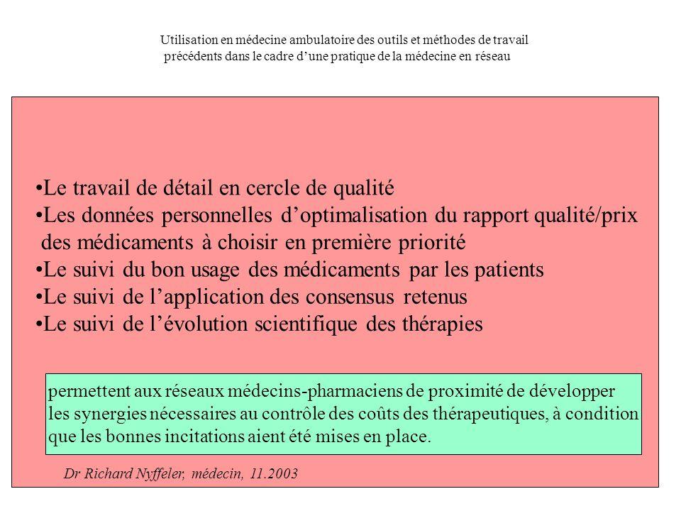 Le travail de détail en cercle de qualité Les données personnelles d'optimalisation du rapport qualité/prix des médicaments à choisir en première prio