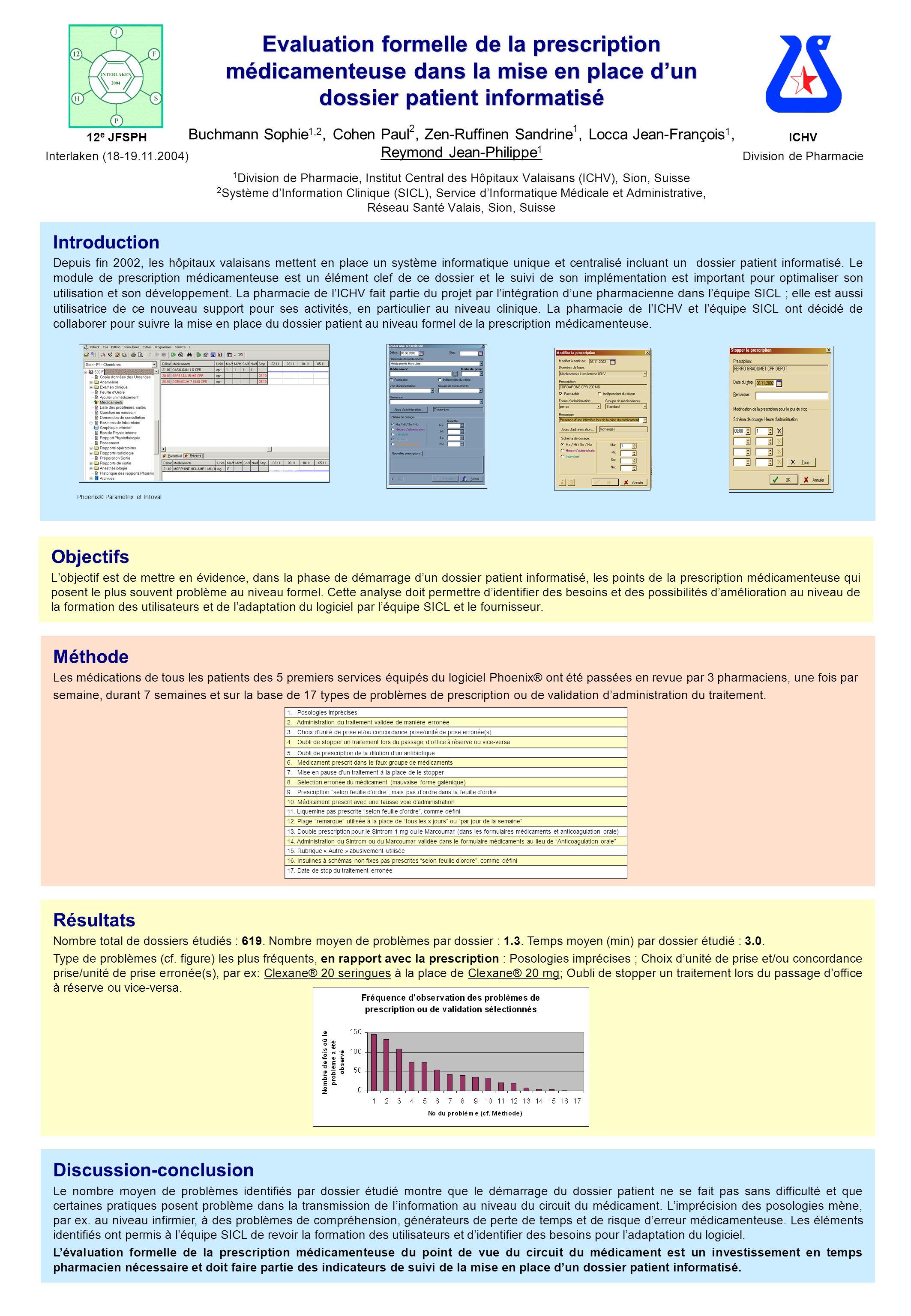 Méthode Les médications de tous les patients des 5 premiers services équipés du logiciel Phoenix® ont été passées en revue par 3 pharmaciens, une fois