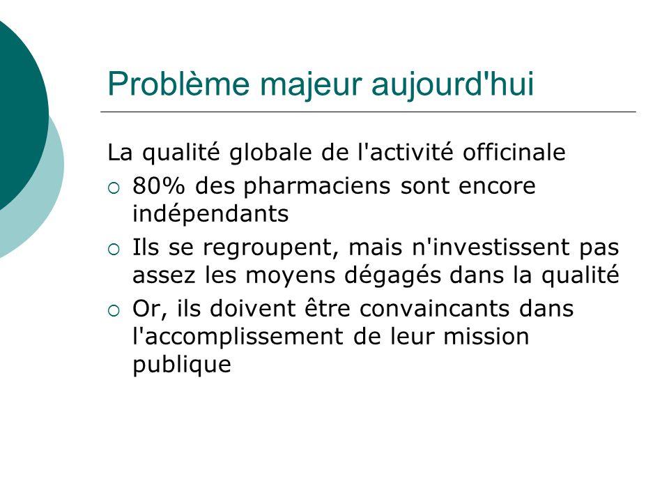 Problème majeur aujourd hui La qualité globale de l activité officinale  80% des pharmaciens sont encore indépendants  Ils se regroupent, mais n investissent pas assez les moyens dégagés dans la qualité  Or, ils doivent être convaincants dans l accomplissement de leur mission publique