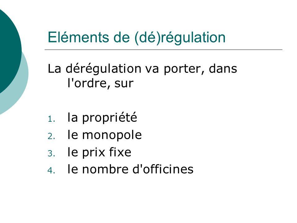 Eléments de (dé)régulation La dérégulation va porter, dans l'ordre, sur 1. la propriété 2. le monopole 3. le prix fixe 4. le nombre d'officines