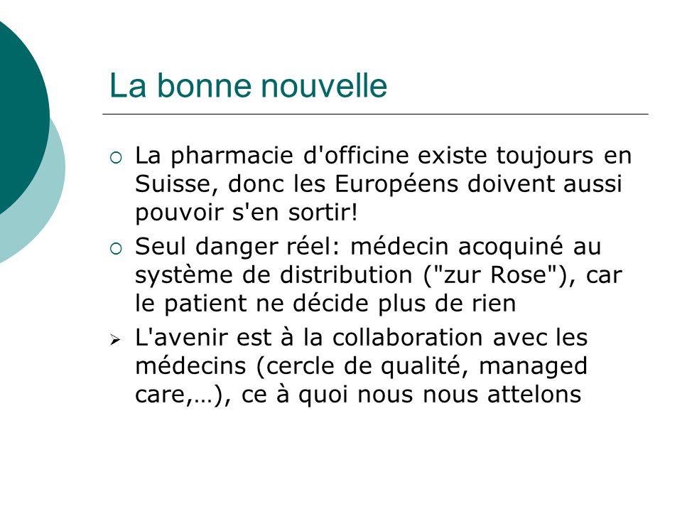 La bonne nouvelle  La pharmacie d'officine existe toujours en Suisse, donc les Européens doivent aussi pouvoir s'en sortir!  Seul danger réel: médec