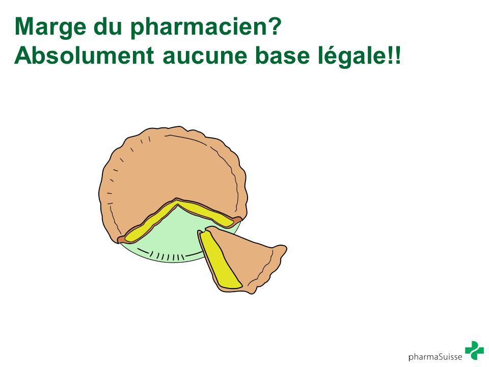 Marge du pharmacien? Absolument aucune base légale!!