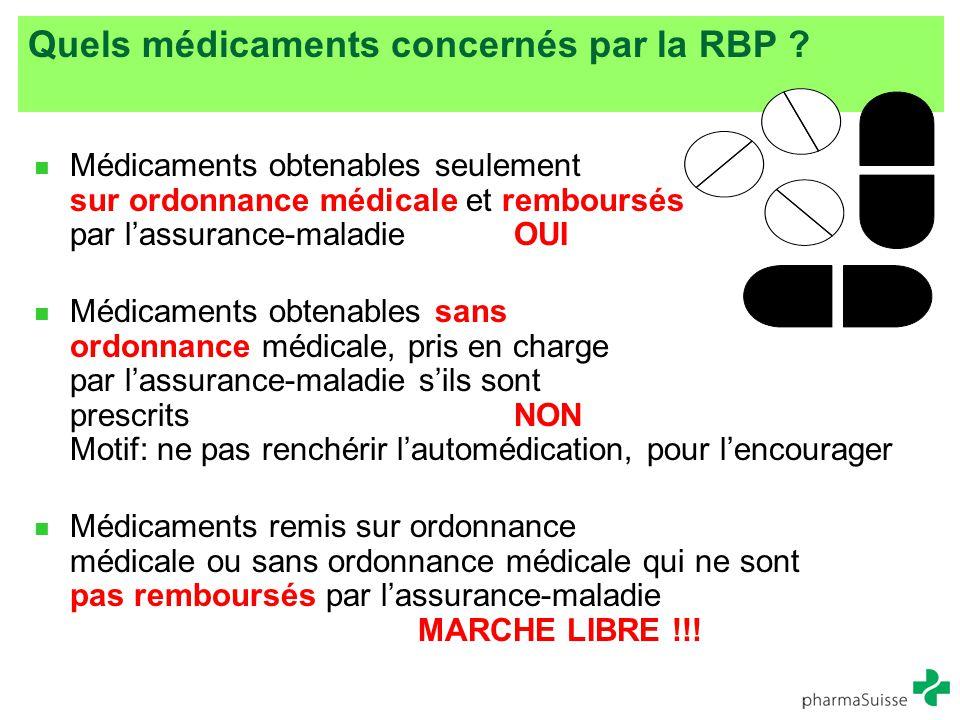 Quels médicaments concernés par la RBP ? Médicaments obtenables seulement sur ordonnance médicale et remboursés par l'assurance-maladieOUI Médicaments