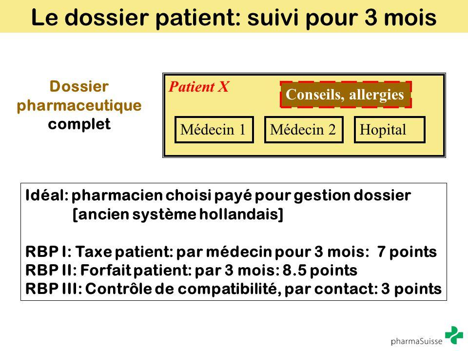Patient X Le dossier patient: suivi pour 3 mois Dossier pharmaceutique complet Médecin 1Médecin 2Hopital Conseils, allergies Idéal: pharmacien choisi