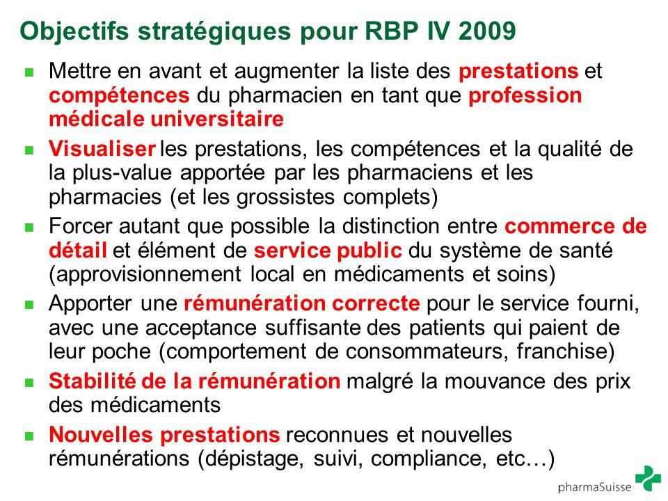 Objectifs stratégiques pour RBP IV 2009 Mettre en avant et augmenter la liste des prestations et compétences du pharmacien en tant que profession médi