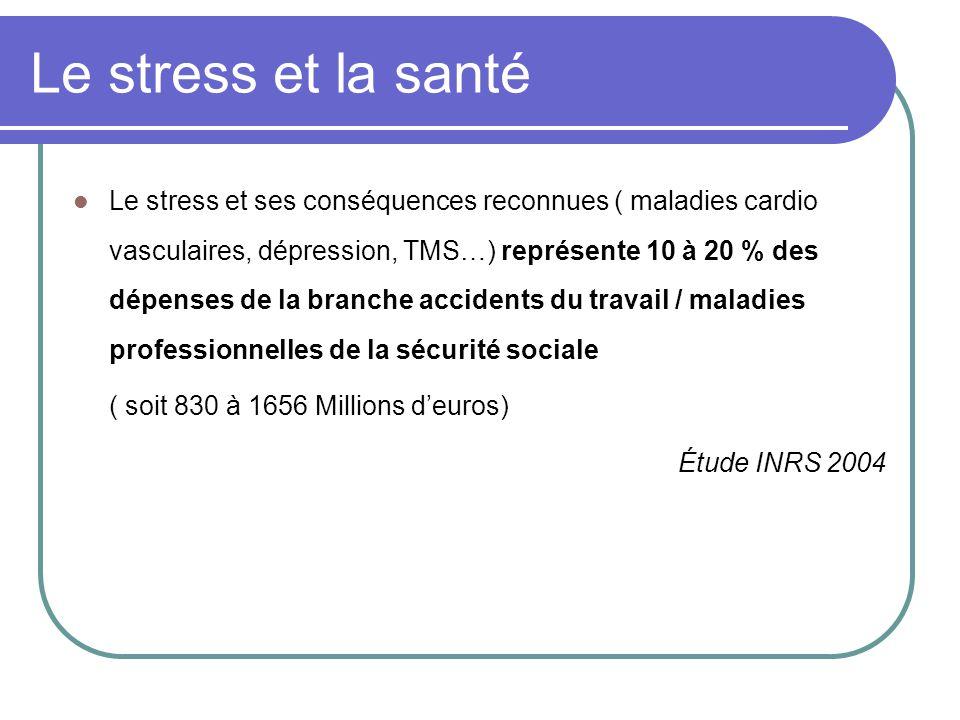 Le stress et la santé Le stress et ses conséquences reconnues ( maladies cardio vasculaires, dépression, TMS…) représente 10 à 20 % des dépenses de la branche accidents du travail / maladies professionnelles de la sécurité sociale ( soit 830 à 1656 Millions d'euros) Étude INRS 2004