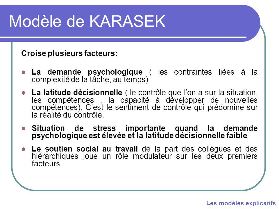 Modèle de KARASEK Croise plusieurs facteurs: La demande psychologique ( les contraintes liées à la complexité de la tâche, au temps) La latitude décisionnelle ( le contrôle que l'on a sur la situation, les compétences, la capacité à développer de nouvelles compétences).