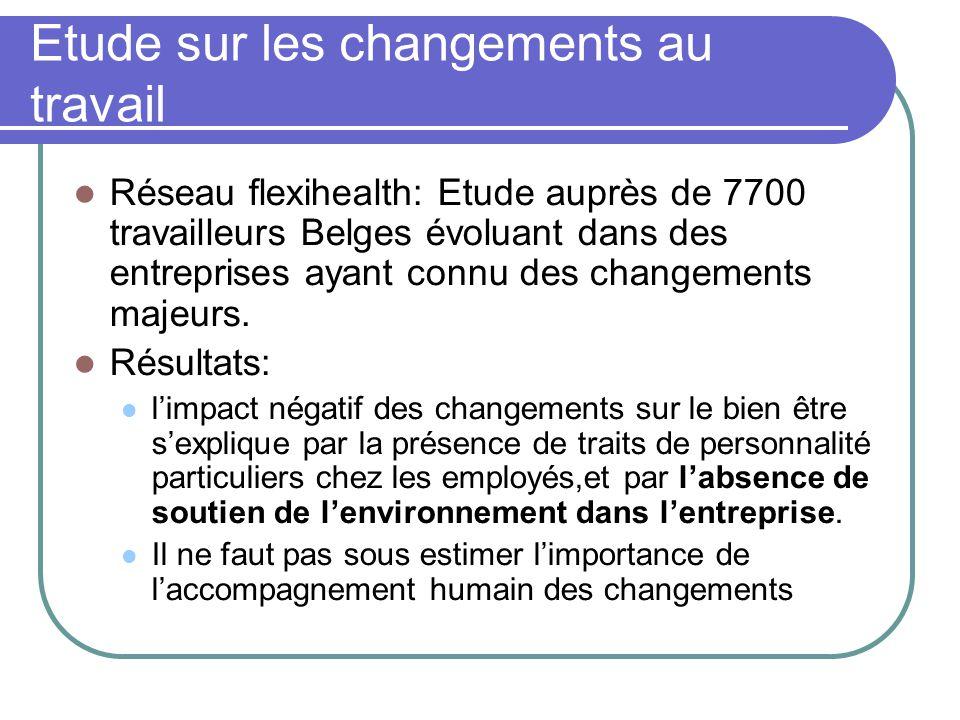 Etude sur les changements au travail Réseau flexihealth: Etude auprès de 7700 travailleurs Belges évoluant dans des entreprises ayant connu des changements majeurs.