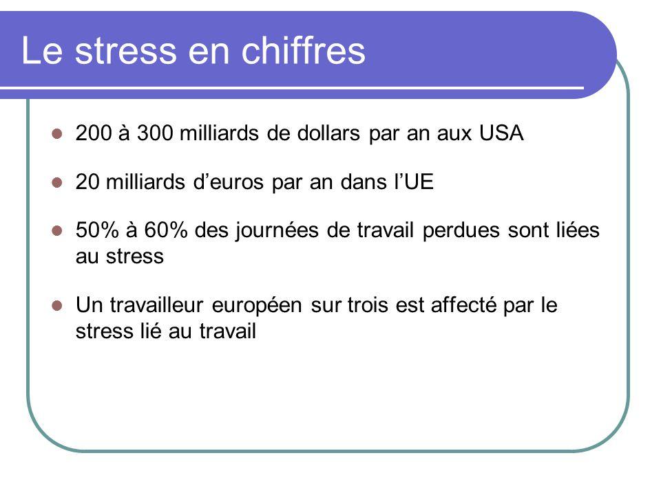 Le stress en chiffres 200 à 300 milliards de dollars par an aux USA 20 milliards d'euros par an dans l'UE 50% à 60% des journées de travail perdues sont liées au stress Un travailleur européen sur trois est affecté par le stress lié au travail