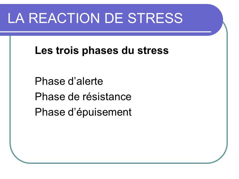 Une définition du stress « Le stress survient lorsqu'il y a déséquilibre entre la perception qu'une personne a des contraintes que lui impose son environnement et la perception qu'elle a de ses propres ressources pour y faire face….