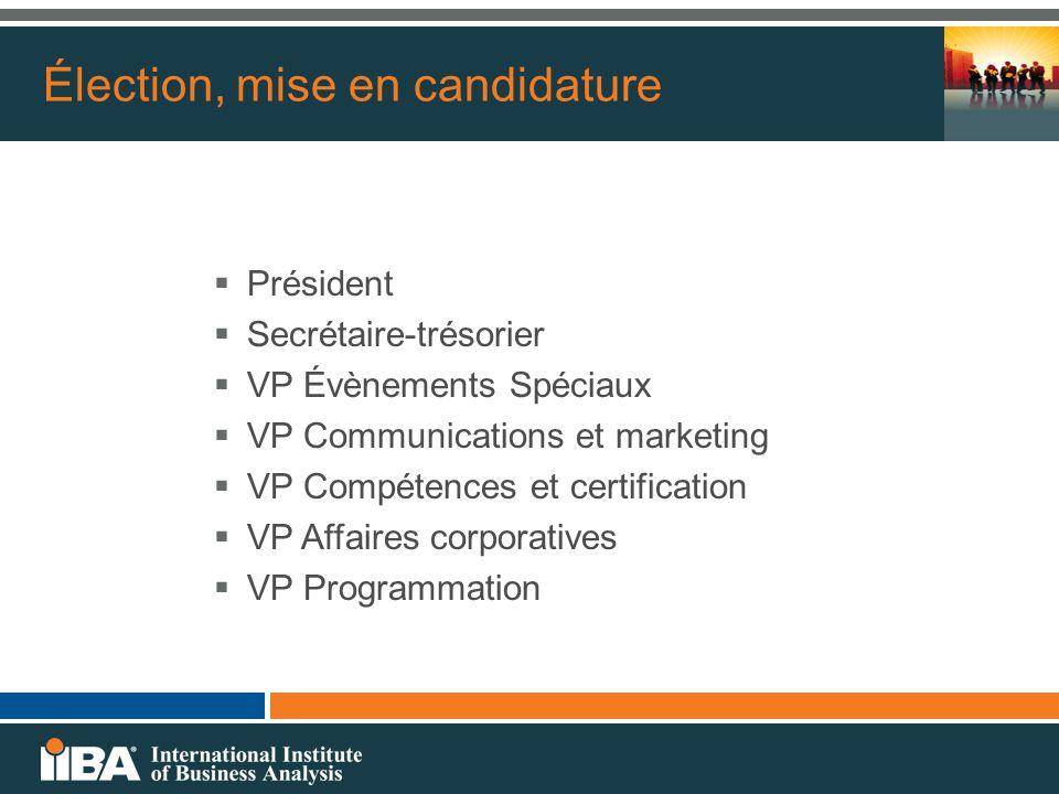 Lecture et adoption du budget 2012-2013