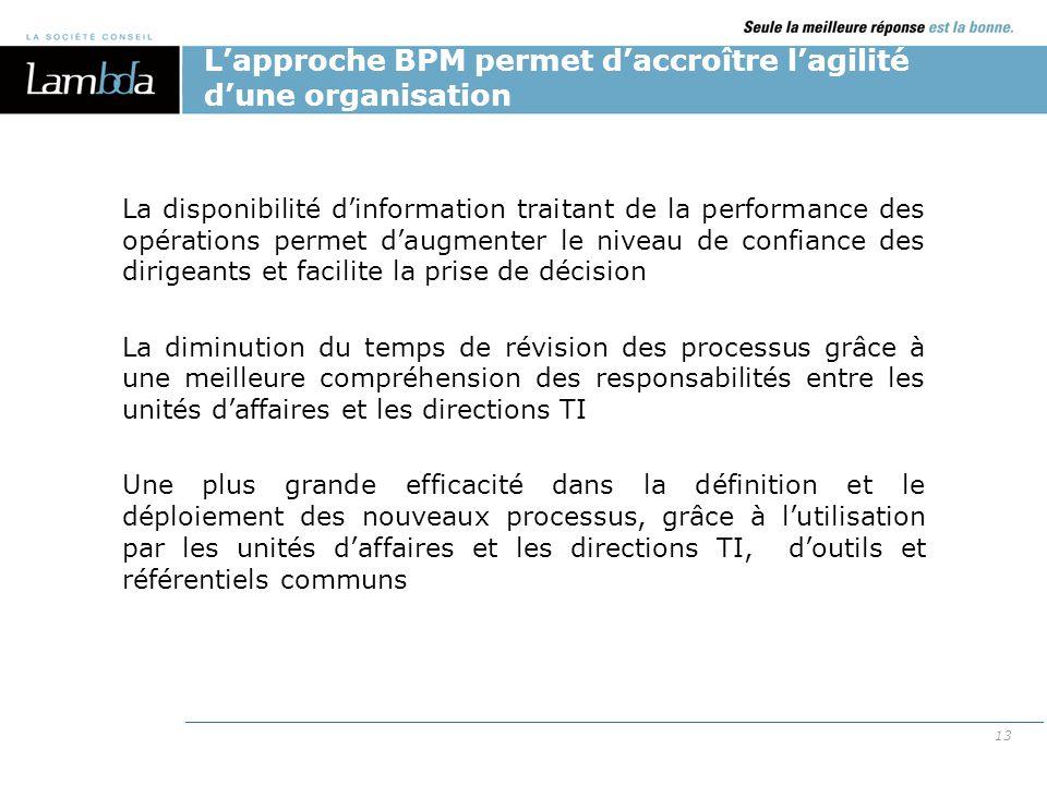 L'approche BPM permet d'accroître l'agilité d'une organisation La disponibilité d'information traitant de la performance des opérations permet d'augme