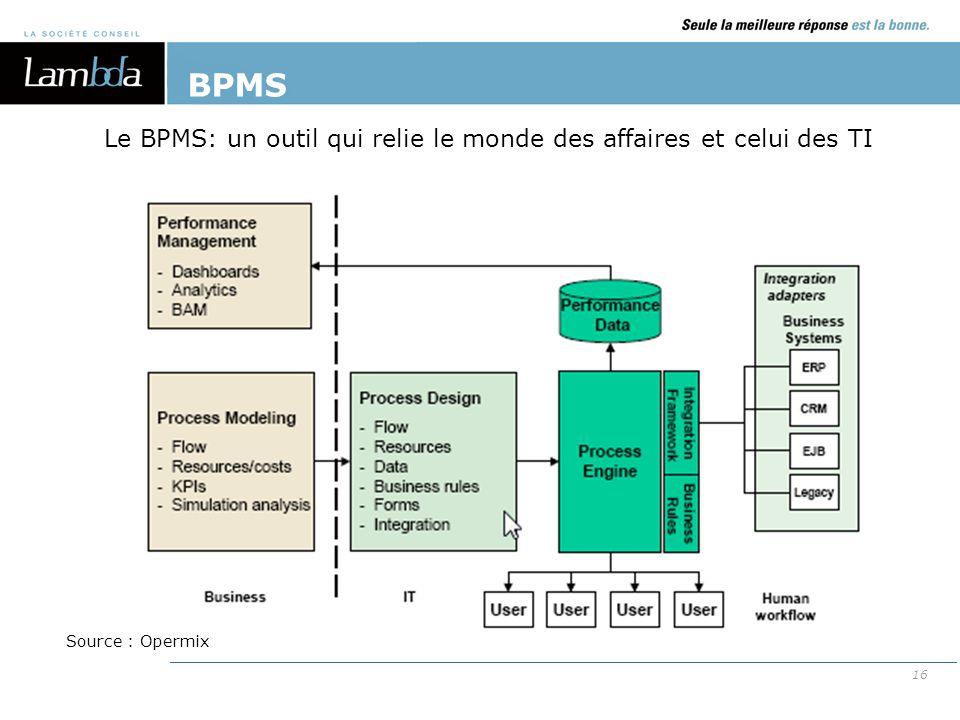 BPMS 16 Source : Opermix Le BPMS: un outil qui relie le monde des affaires et celui des TI
