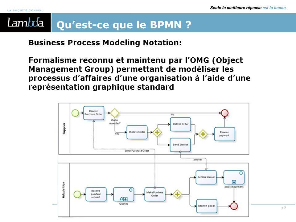 Qu'est-ce que le BPMN ? 17 Business Process Modeling Notation: Formalisme reconnu et maintenu par l'OMG (Object Management Group) permettant de modéli