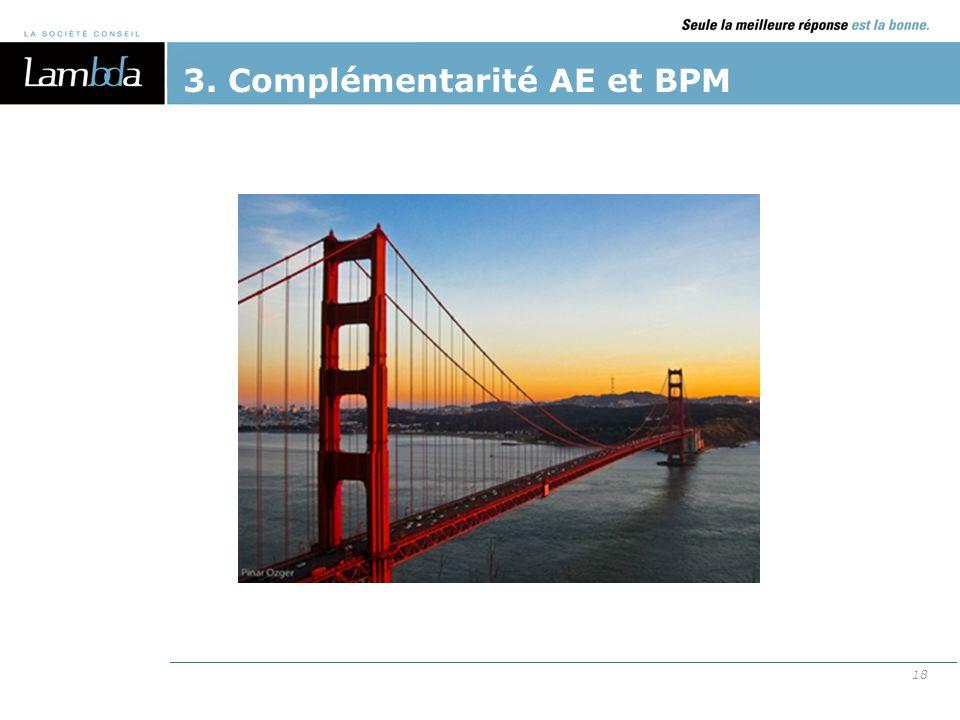 18 3. Complémentarité AE et BPM