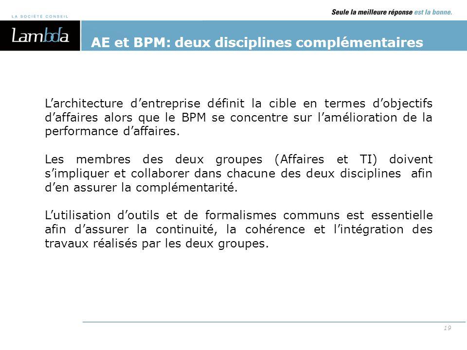 AE et BPM: deux disciplines complémentaires 19 L'architecture d'entreprise définit la cible en termes d'objectifs d'affaires alors que le BPM se conce