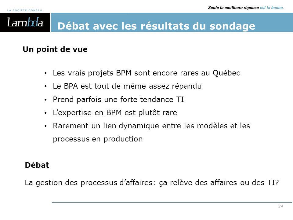 24 Débat avec les résultats du sondage Les vrais projets BPM sont encore rares au Québec Le BPA est tout de même assez répandu Prend parfois une forte