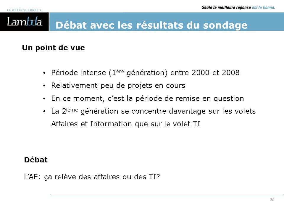 26 Débat avec les résultats du sondage Un point de vue Période intense (1 ère génération) entre 2000 et 2008 Relativement peu de projets en cours En c