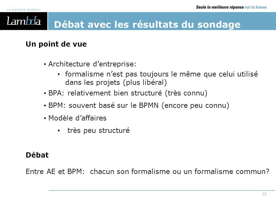 32 Débat avec les résultats du sondage Un point de vue Débat Entre AE et BPM: chacun son formalisme ou un formalisme commun? Architecture d'entreprise