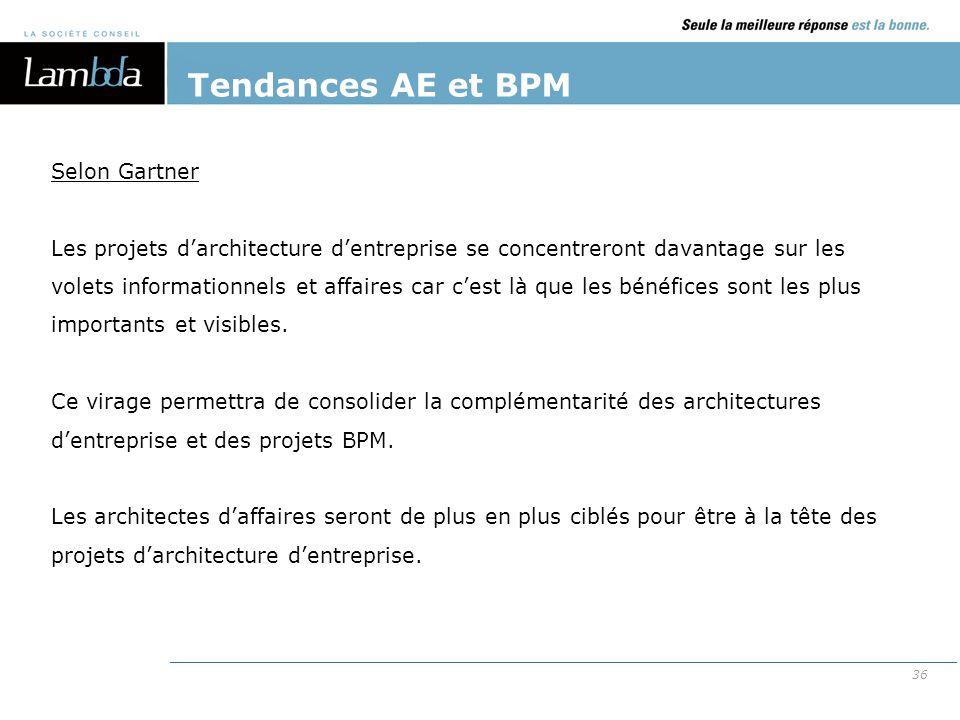 36 Selon Gartner Les projets d'architecture d'entreprise se concentreront davantage sur les volets informationnels et affaires car c'est là que les bé
