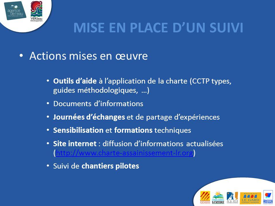 Actions mises en œuvre Outils d'aide à l'application de la charte (CCTP types, guides méthodologiques, …) Documents d'informations Journées d'échanges