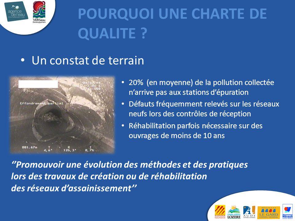 POURQUOI UNE CHARTE DE QUALITE ? 20% (en moyenne) de la pollution collectée n'arrive pas aux stations d'épuration Défauts fréquemment relevés sur les