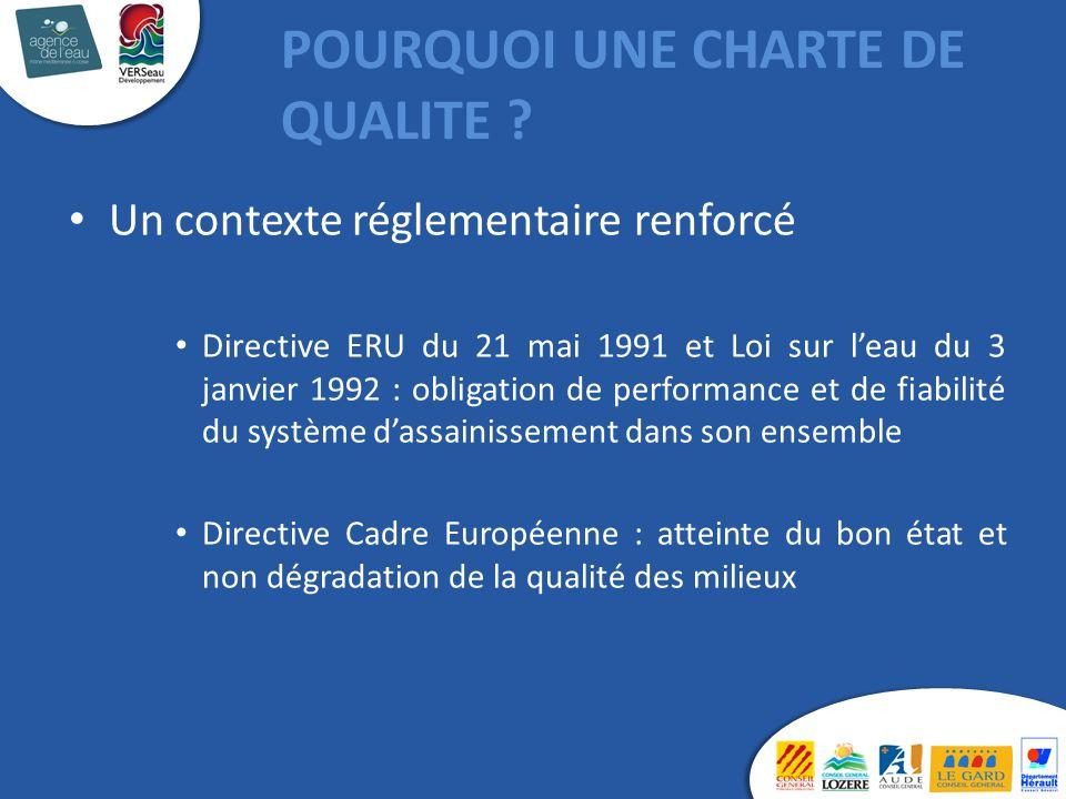 Un contexte réglementaire renforcé Directive ERU du 21 mai 1991 et Loi sur l'eau du 3 janvier 1992 : obligation de performance et de fiabilité du syst