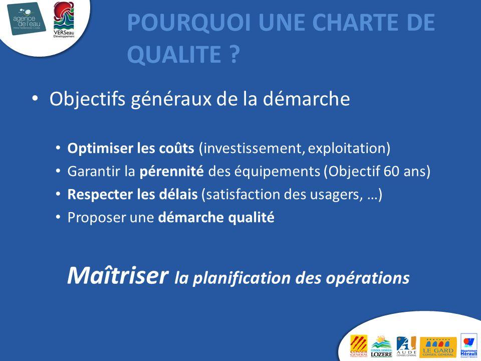 Objectifs généraux de la démarche Optimiser les coûts (investissement, exploitation) Garantir la pérennité des équipements (Objectif 60 ans) Respecter