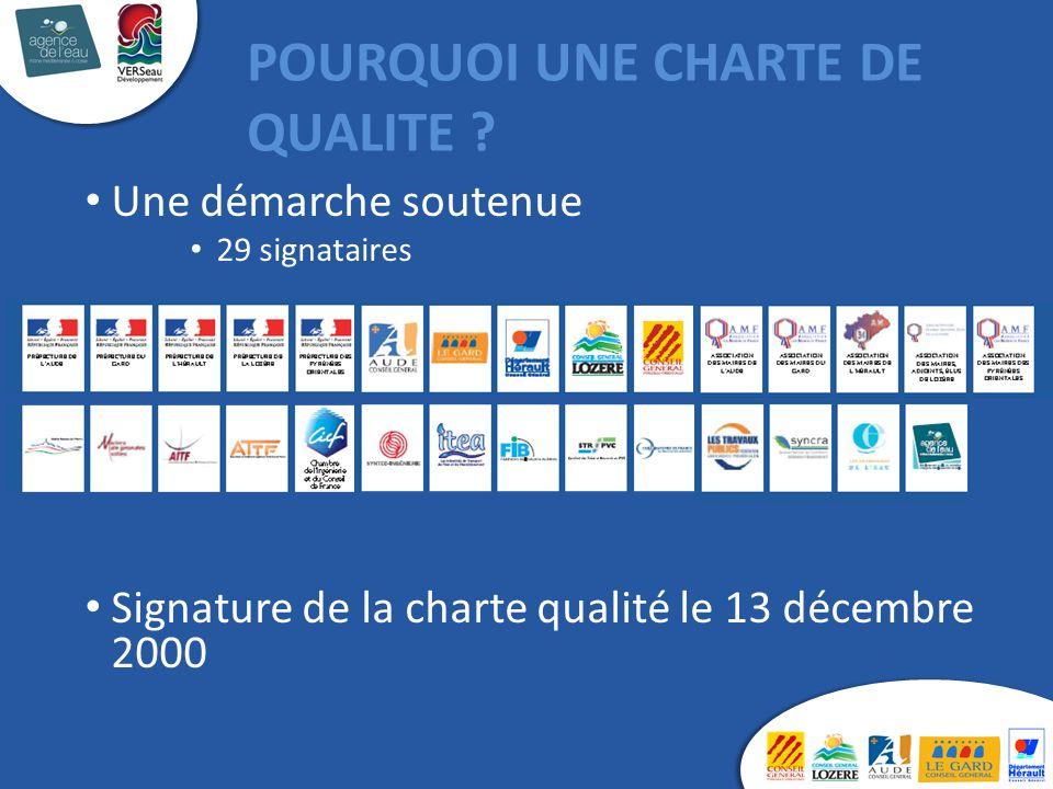 Une démarche soutenue 29 signataires Signature de la charte qualité le 13 décembre 2000 POURQUOI UNE CHARTE DE QUALITE ?