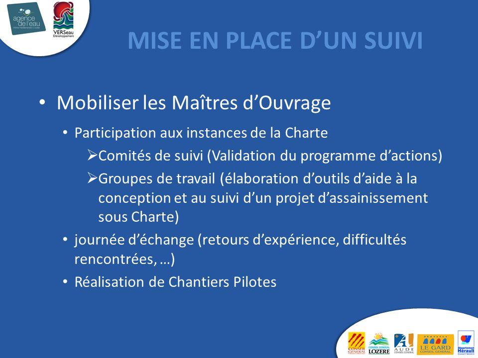 MISE EN PLACE D'UN SUIVI Mobiliser les Maîtres d'Ouvrage Participation aux instances de la Charte  Comités de suivi (Validation du programme d'action