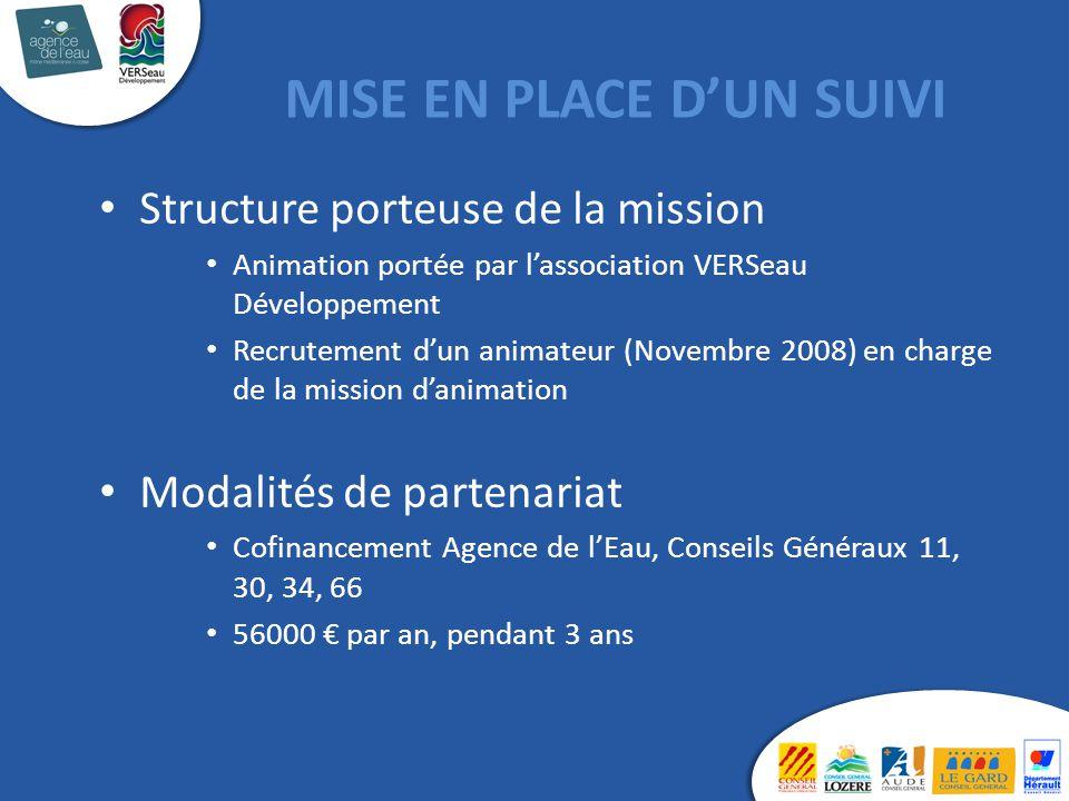 Structure porteuse de la mission Animation portée par l'association VERSeau Développement Recrutement d'un animateur (Novembre 2008) en charge de la m