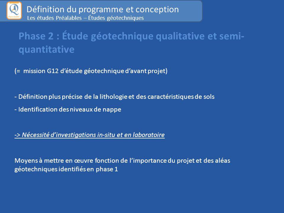 (= mission G12 d'étude géotechnique d'avant projet) - Définition plus précise de la lithologie et des caractéristiques de sols - Identification des ni