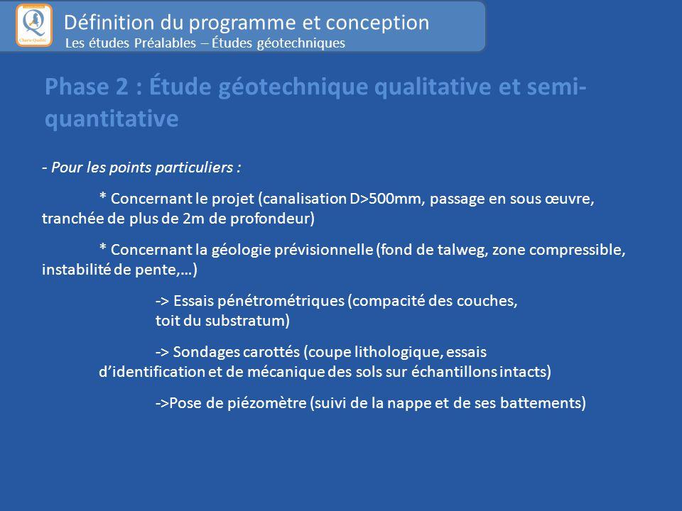 - Pour les points particuliers : * Concernant le projet (canalisation D>500mm, passage en sous œuvre, tranchée de plus de 2m de profondeur) * Concerna