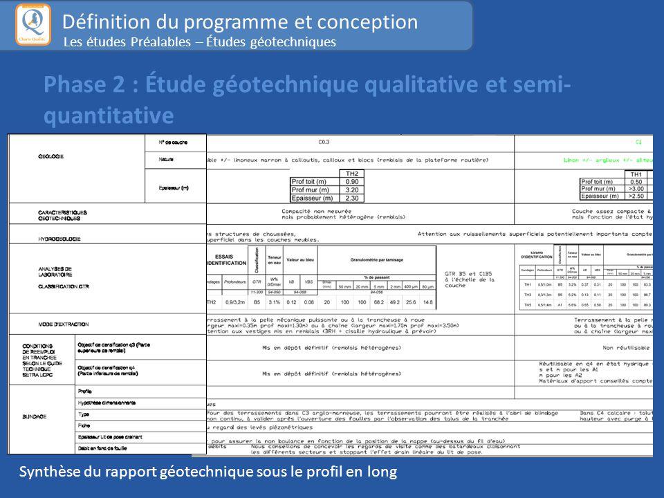 Synthèse du rapport géotechnique sous le profil en long Phase 2 : Étude géotechnique qualitative et semi- quantitative Définition du programme et conception Les études Préalables – Études géotechniques