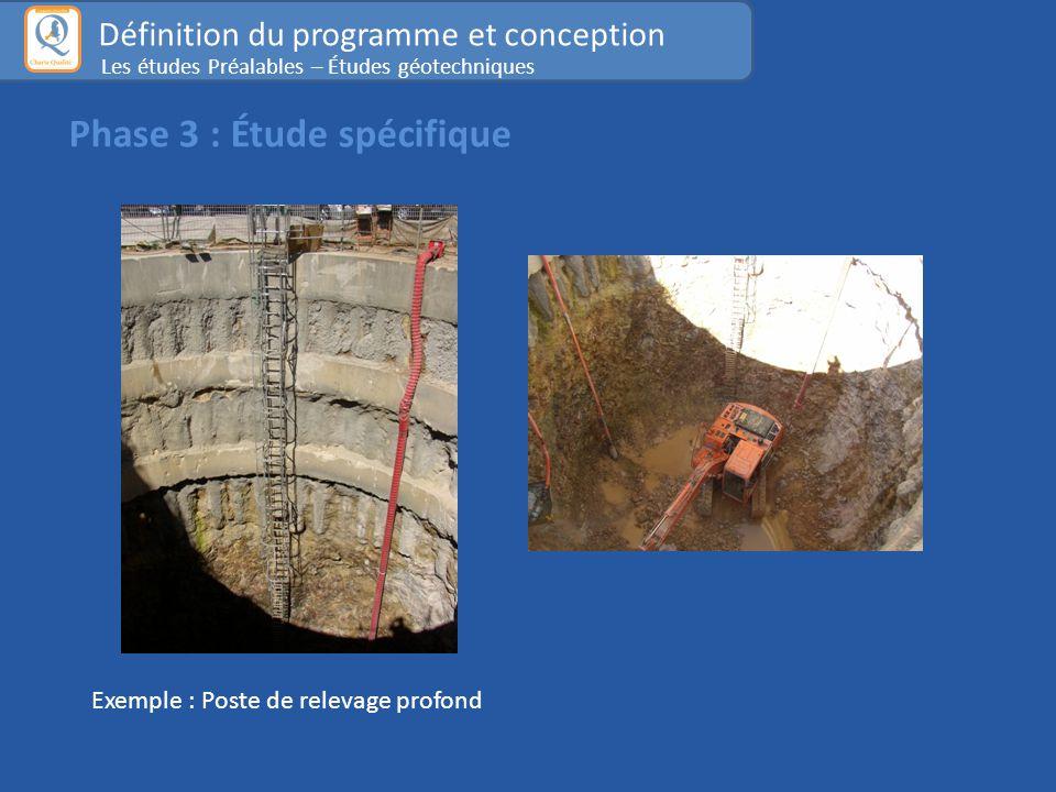 Exemple : Poste de relevage profond Phase 3 : Étude spécifique Définition du programme et conception Les études Préalables – Études géotechniques