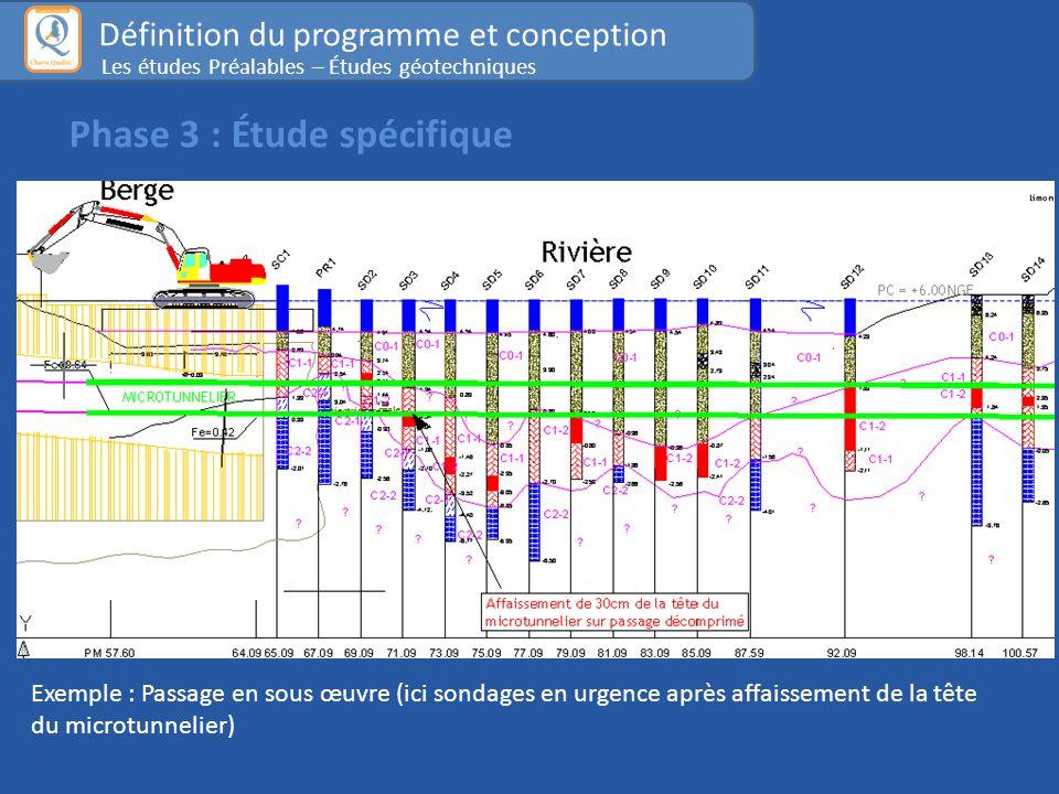 Exemple : Passage en sous œuvre (ici sondages en urgence après affaissement de la tête du microtunnelier) Phase 3 : Étude spécifique Définition du programme et conception Les études Préalables – Études géotechniques