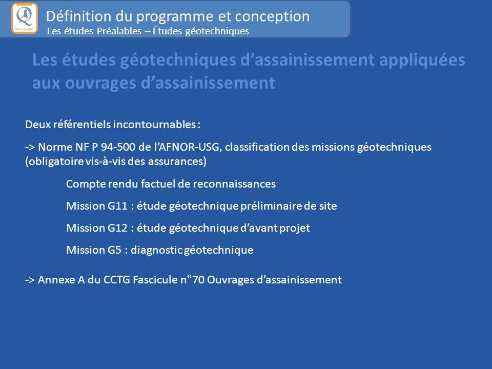 Deux référentiels incontournables : -> Norme NF P 94-500 de l'AFNOR-USG, classification des missions géotechniques (obligatoire vis-à-vis des assurances) Compte rendu factuel de reconnaissances Mission G11 : étude géotechnique préliminaire de site Mission G12 : étude géotechnique d'avant projet Mission G5 : diagnostic géotechnique -> Annexe A du CCTG Fascicule n°70 Ouvrages d'assainissement Les études géotechniques d'assainissement appliquées aux ouvrages d'assainissement Définition du programme et conception Les études Préalables – Études géotechniques