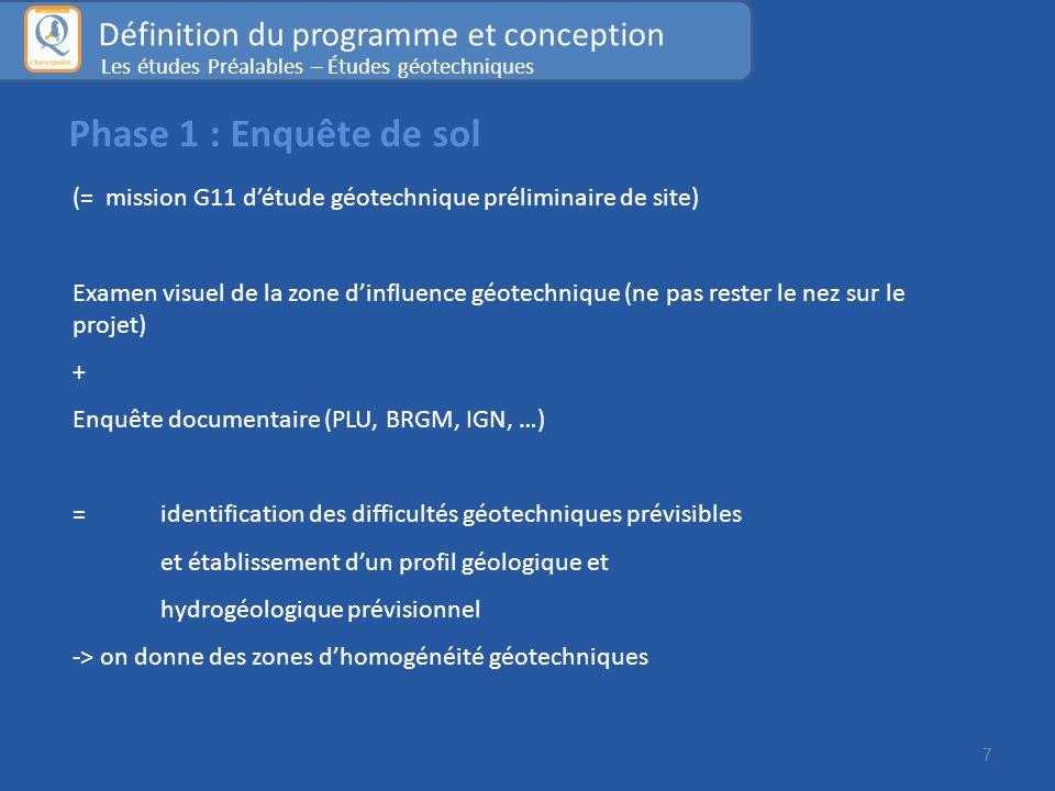 7 (= mission G11 d'étude géotechnique préliminaire de site) Examen visuel de la zone d'influence géotechnique (ne pas rester le nez sur le projet) + E