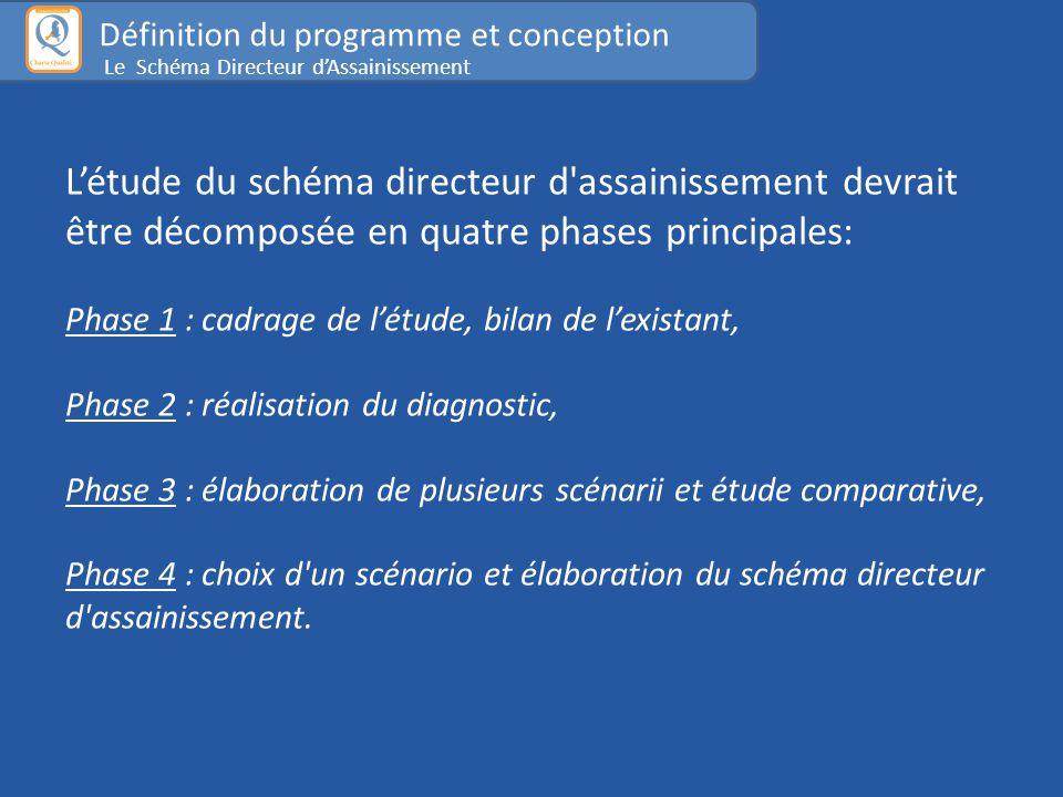 L'étude du schéma directeur d assainissement devrait être décomposée en quatre phases principales: Phase 1 : cadrage de l'étude, bilan de l'existant, Phase 2 : réalisation du diagnostic, Phase 3 : élaboration de plusieurs scénarii et étude comparative, Phase 4 : choix d un scénario et élaboration du schéma directeur d assainissement.