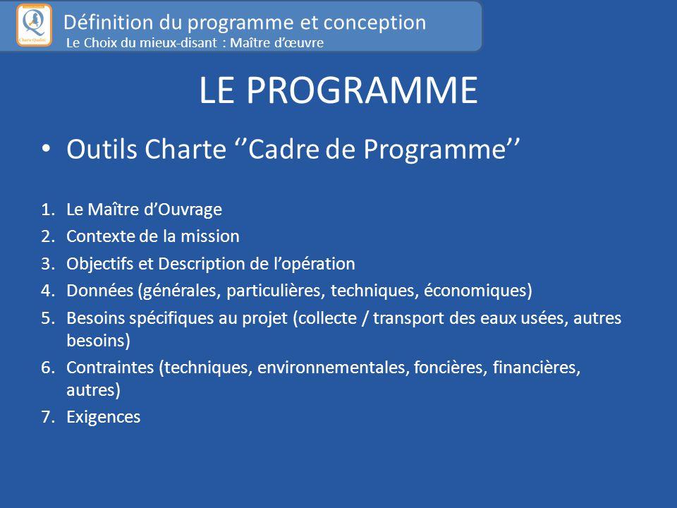 LE PROGRAMME Outils Charte ''Cadre de Programme'' 1.Le Maître d'Ouvrage 2.Contexte de la mission 3.Objectifs et Description de l'opération 4.Données (