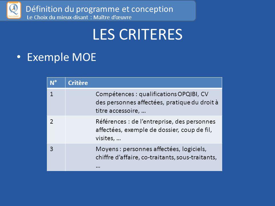 LES CRITERES Exemple MOE N°Critère 1Compétences : qualifications OPQIBI, CV des personnes affectées, pratique du droit à titre accessoire, … 2Référenc